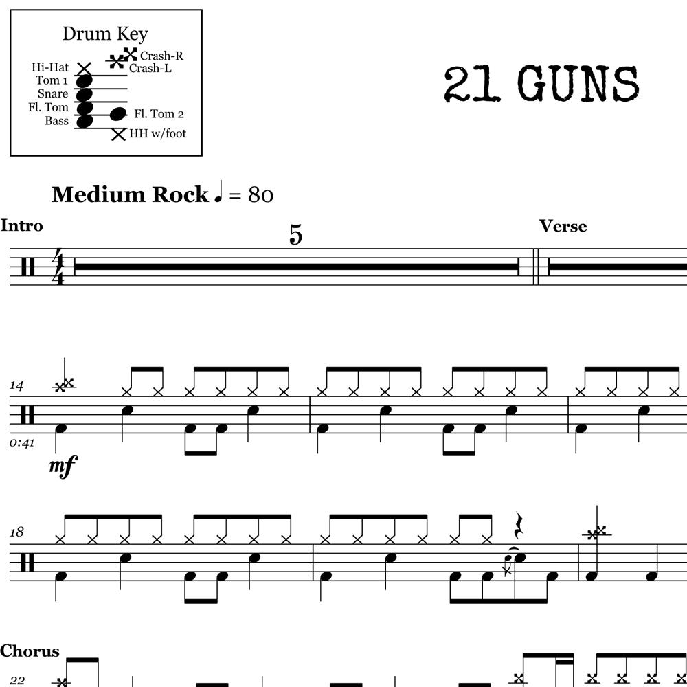 21 Guns Chords 21 Guns Green Day Drum Sheet Music
