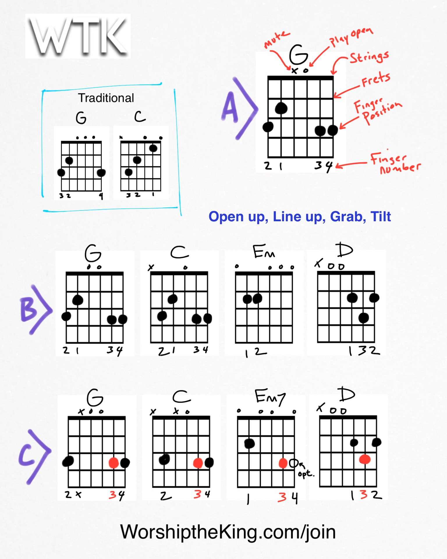4 Chord Song Wtk Webinar 4 Chords Can Change Everything Wtk