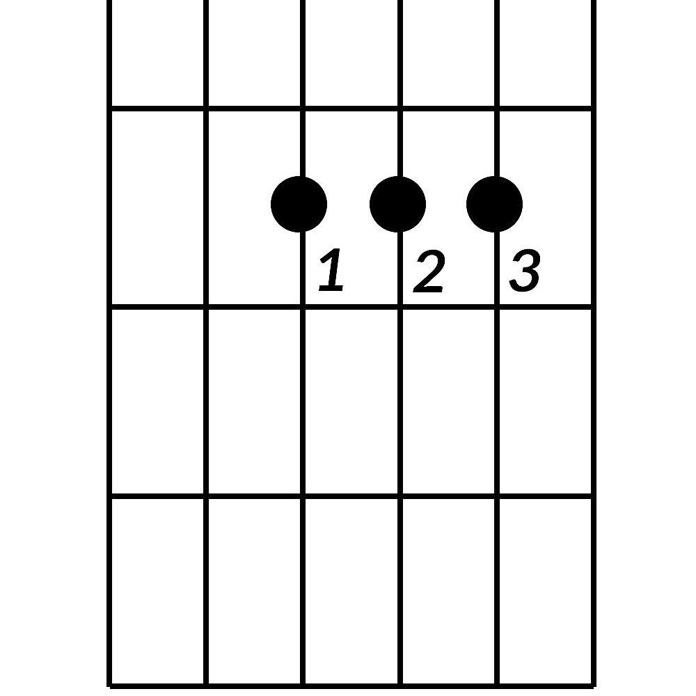 A Chord Guitar 8 Basic Guitar Chords You Need To Learn