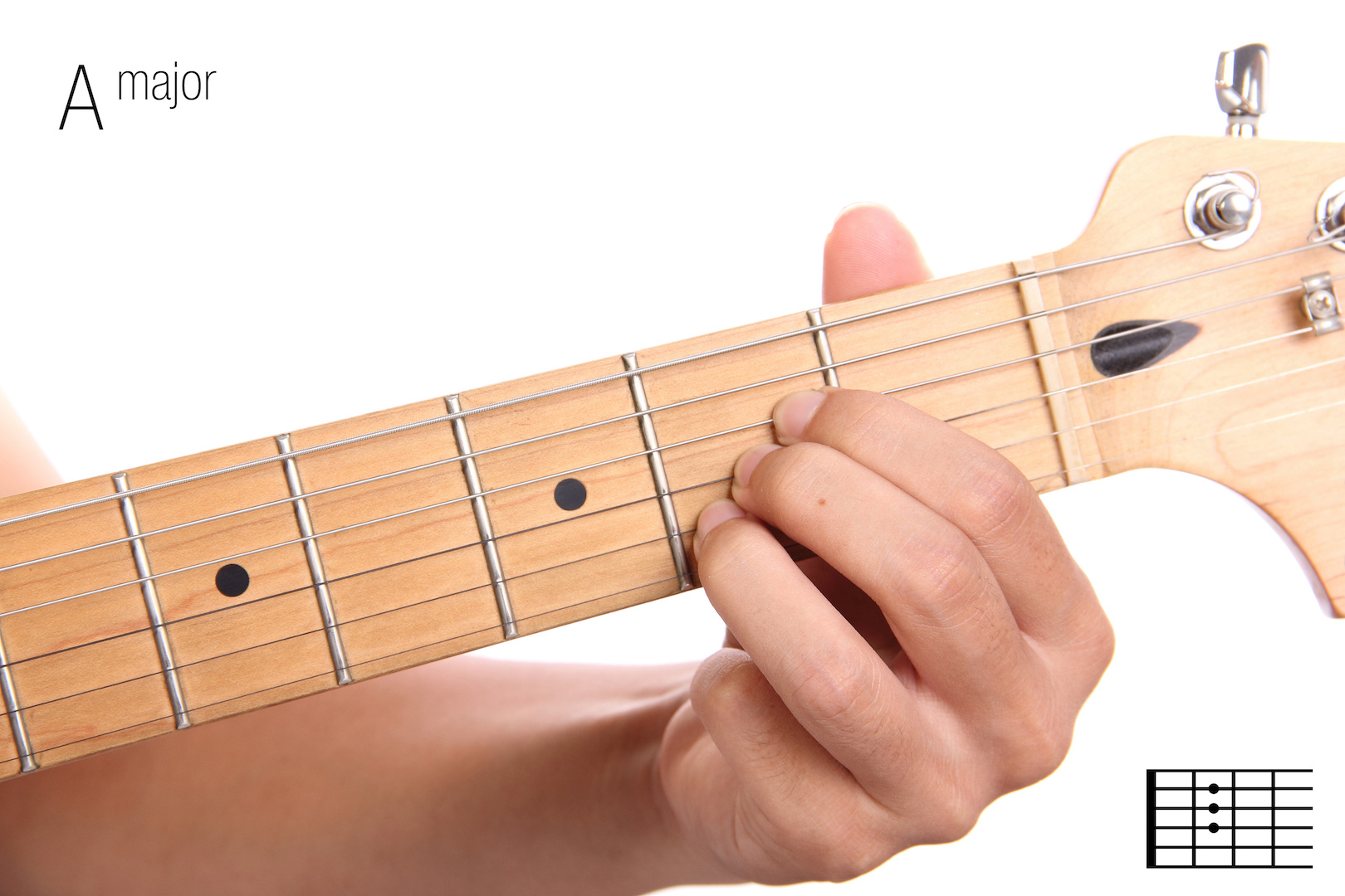 A Chord Guitar A Major Chord On Guitar Chord Shapes A Major Scale Songs