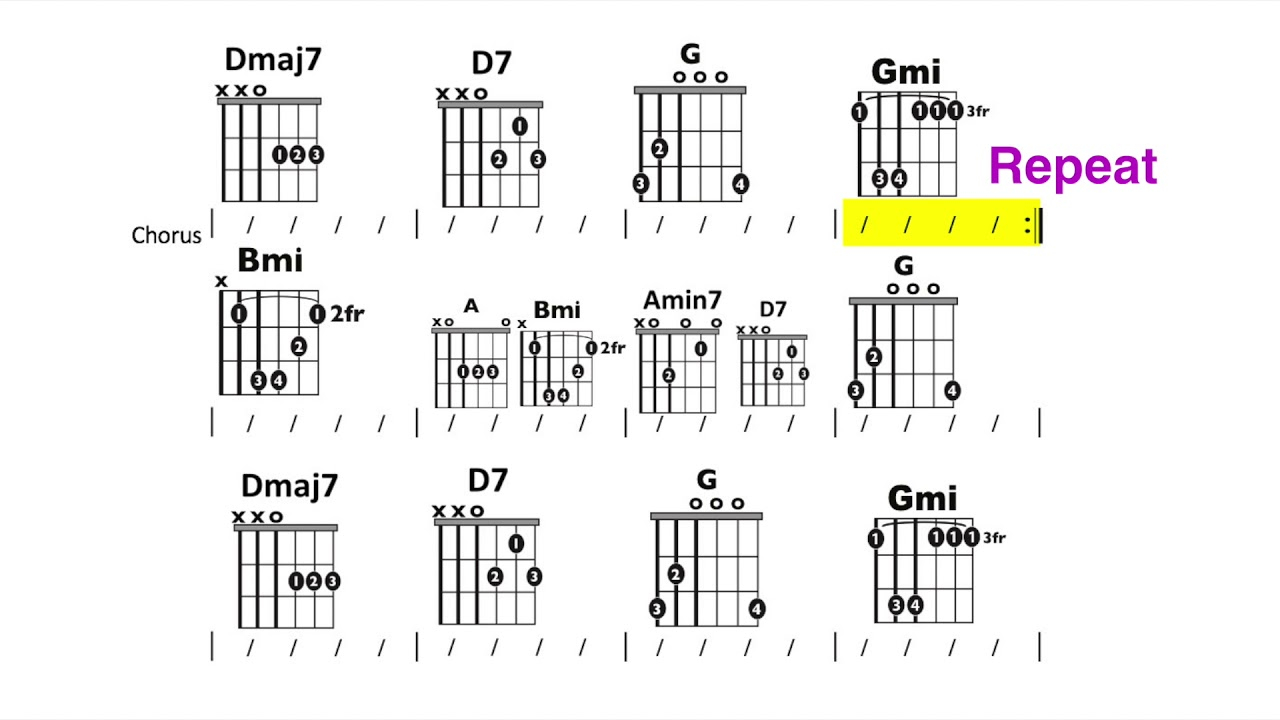 Almost Is Never Enough Chords Almost Is Never Enough Ariana Grande Moving Chord Chart