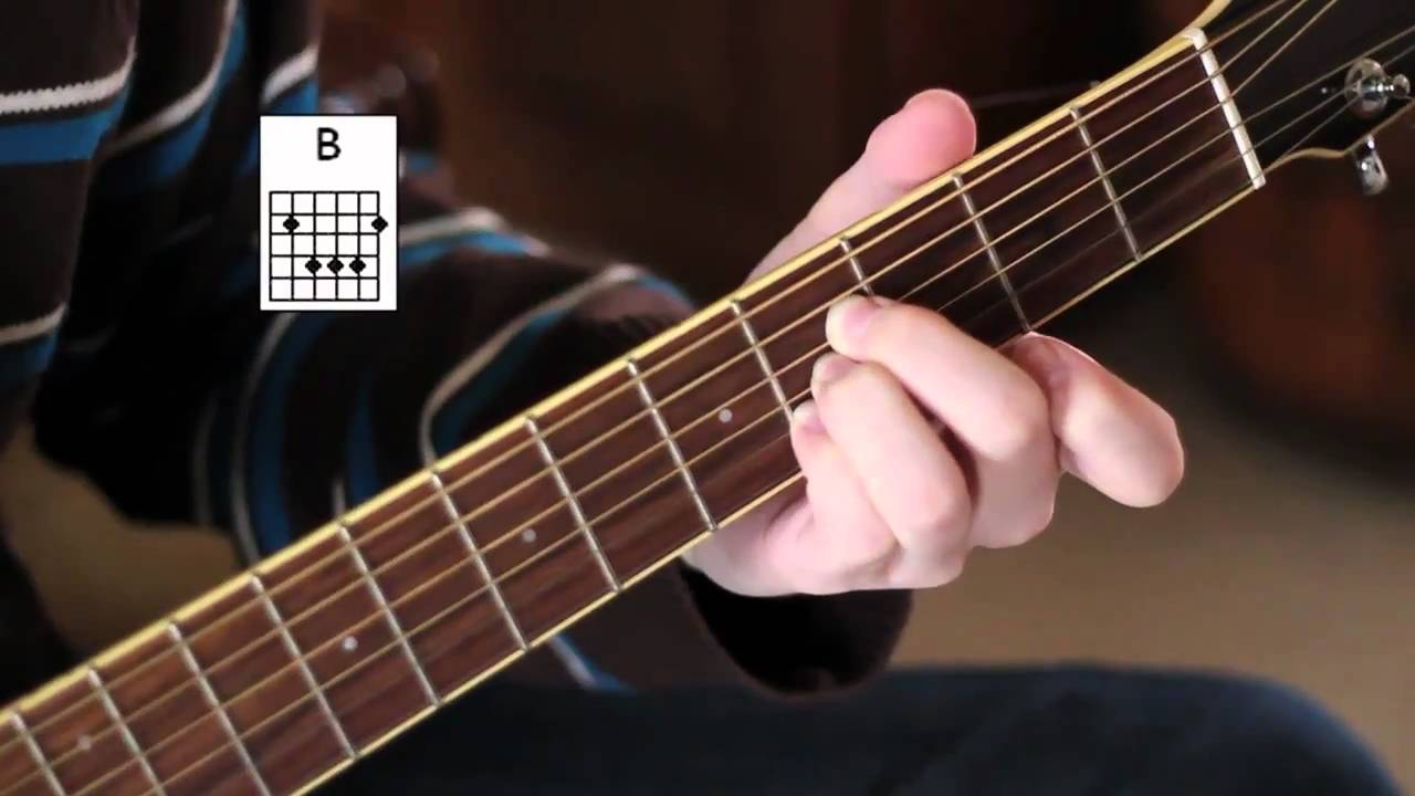 B Chord Guitar How To Play The B Chord Easy Beginner Guitar Lessons W Demonstration