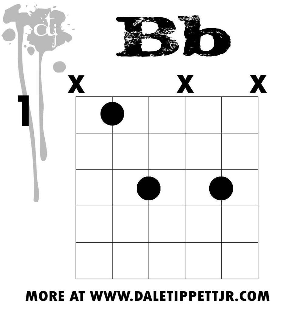 B Flat Chord Bb Chord Lesson Or How I Stopped Learning Barre Chords And Started