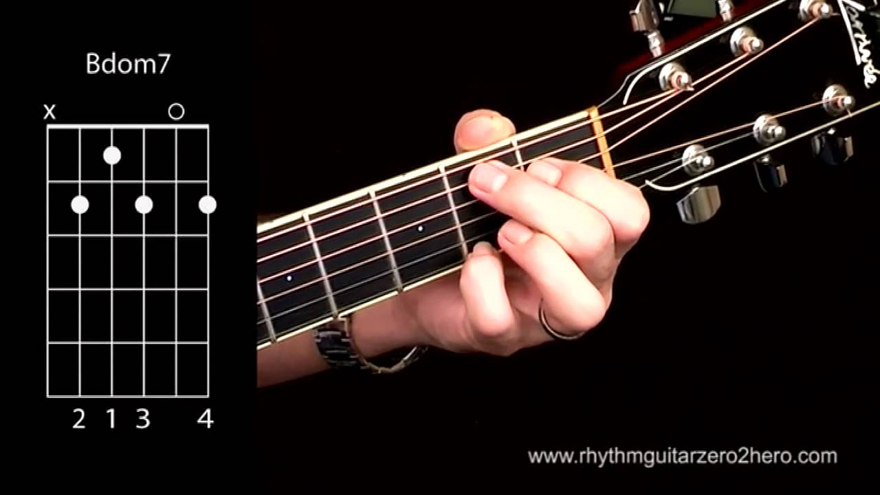 B7 Guitar Chord Acoustic Guitar Chords Learn To Play B7