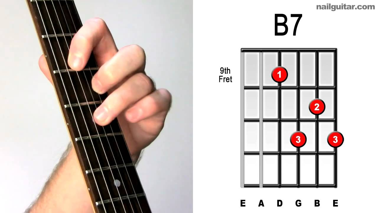 B7 Guitar Chord B7 Acoustic Electric Guitar Bar Chords Visual Guide