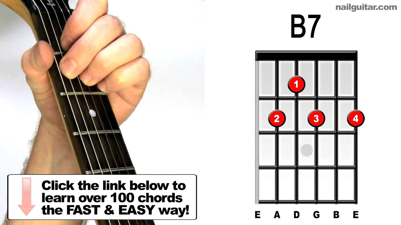 B7 Guitar Chord B7 Blues Guitar Chords