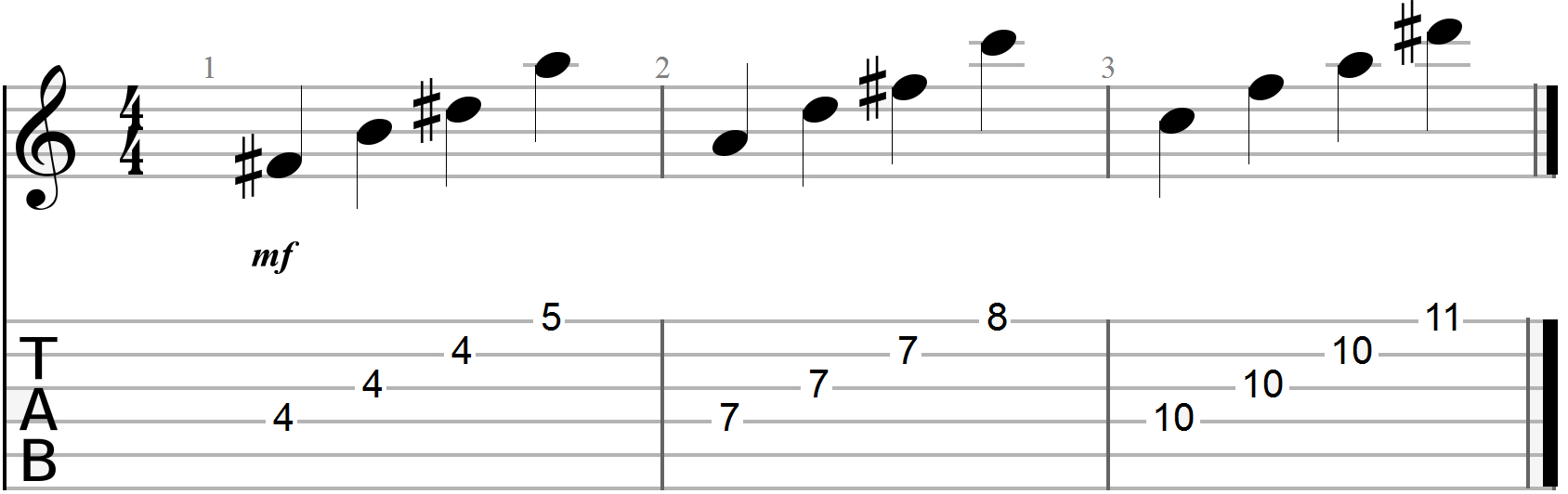 B7 Guitar Chord B7 Chord Charts Exercises And Quick Guitar Lesson