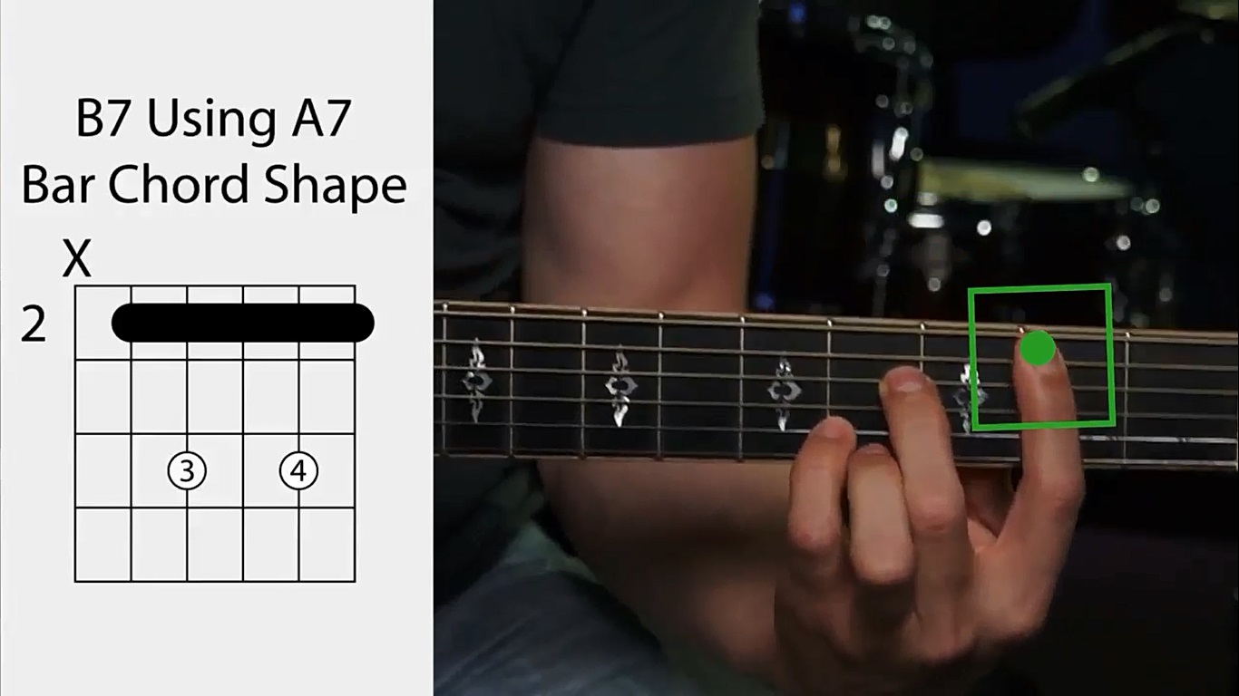 B7 Guitar Chord How To Play A B7 Chord On The Guitar 6 Steps With Pictures
