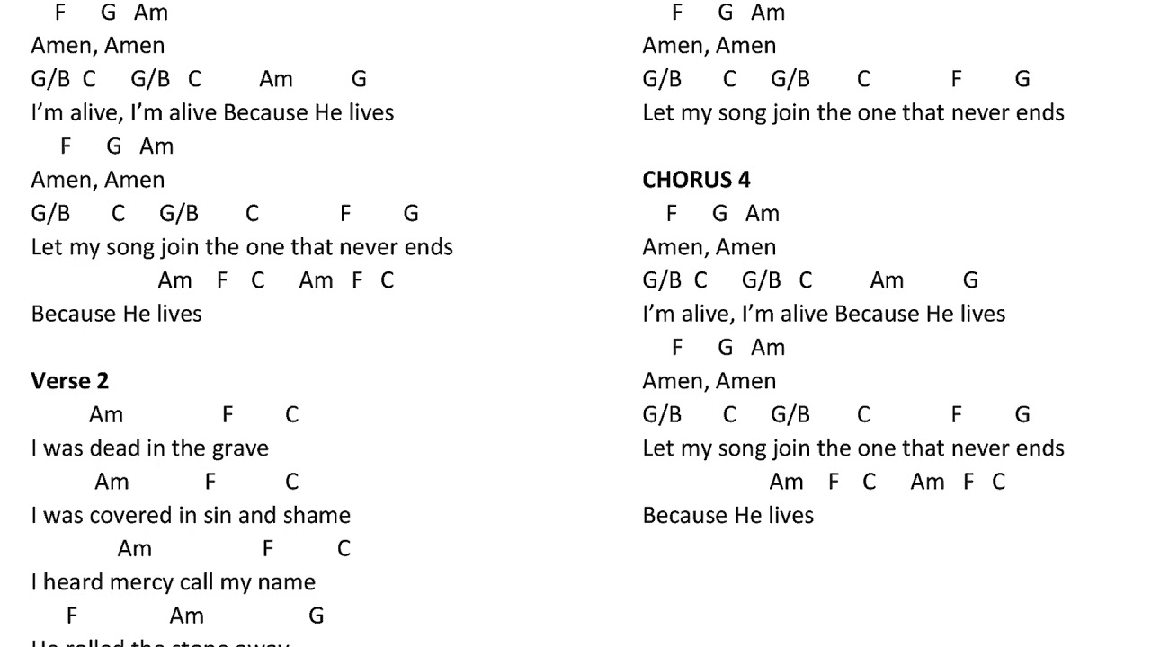 Because He Lives Chords Because He Lives Matt Maher Chords