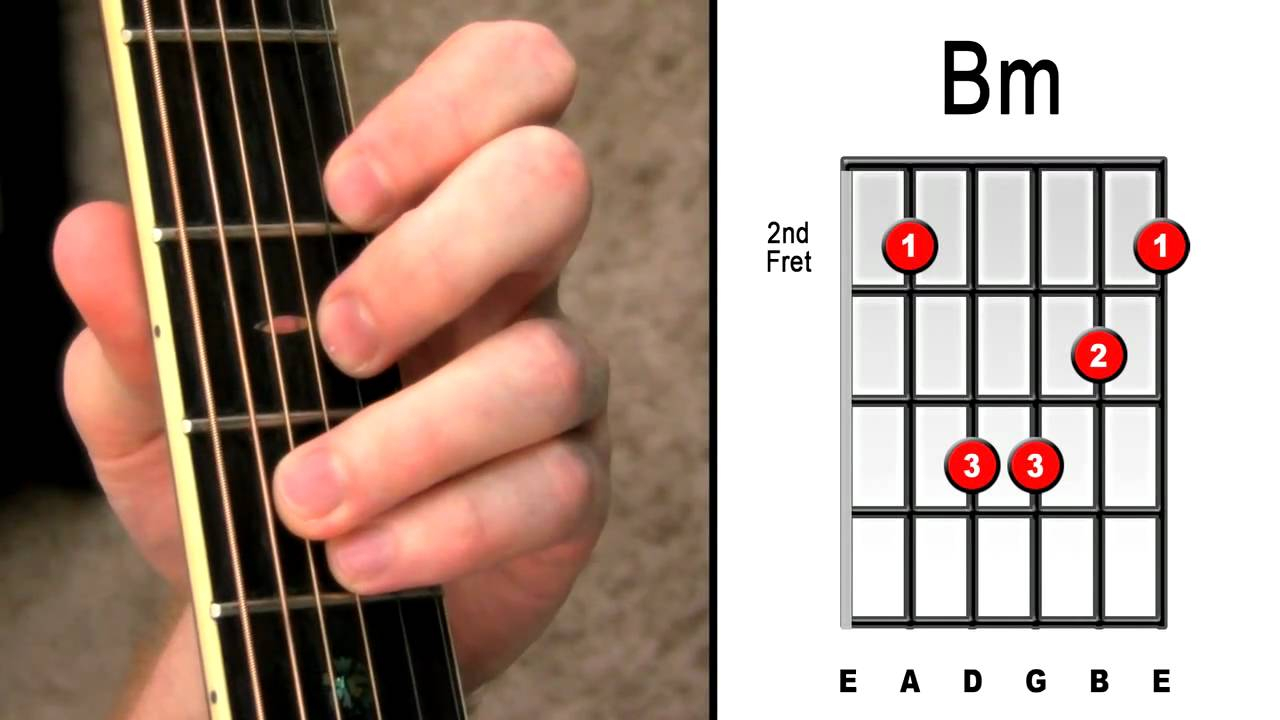 Bm Guitar Chord How To Master Bm Bar Chord 3 Easy Steps Beginners Electric Acoustic Guitar Lessons