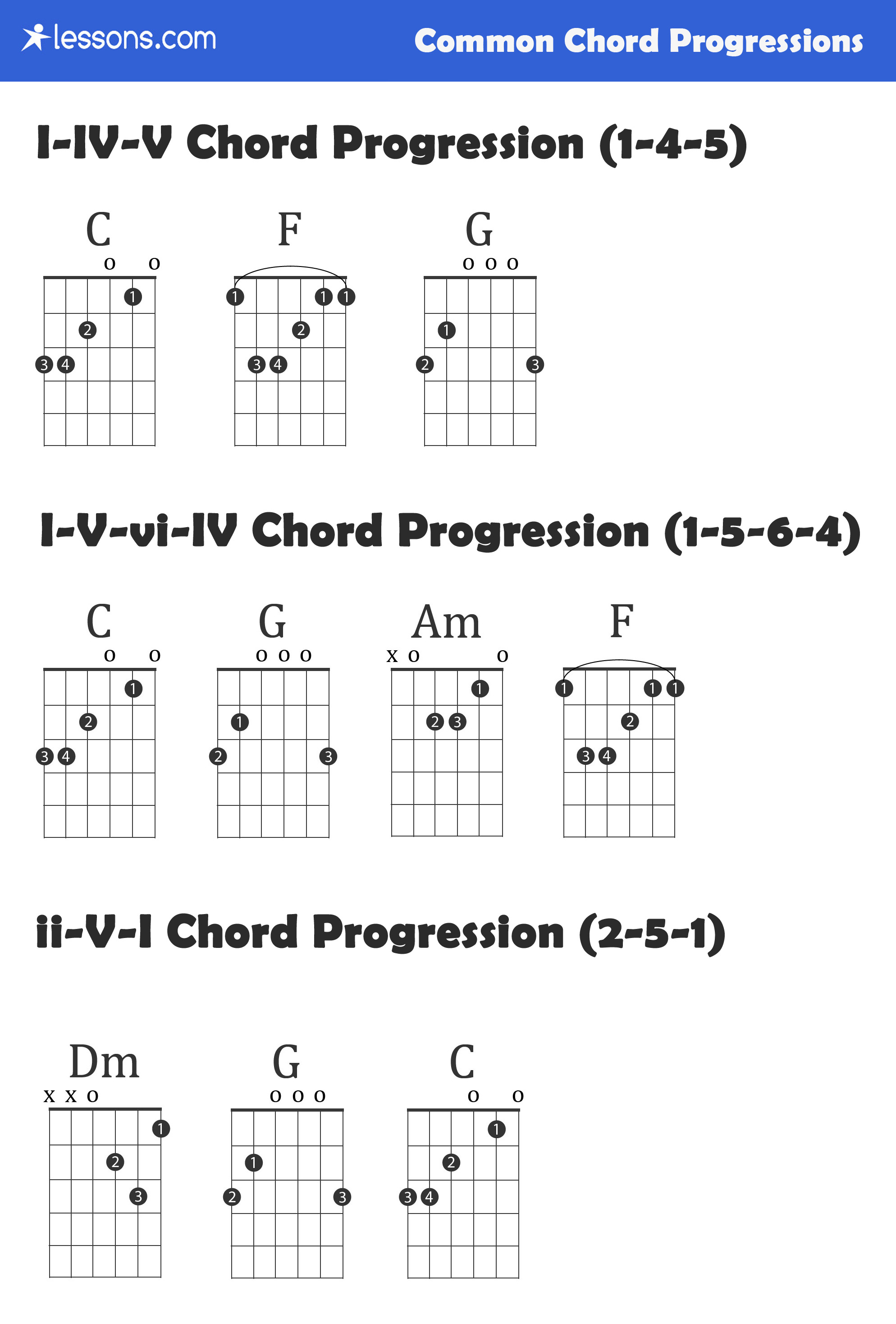 Bm7 Guitar Chord Guitar Chords The Complete Guide With Charts How Tos More