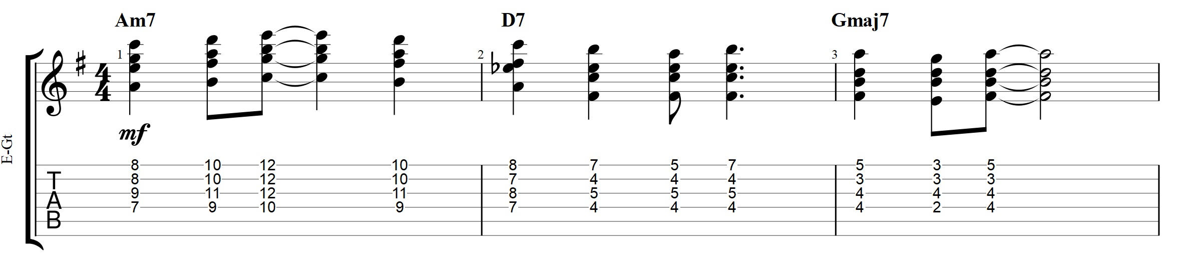 Bm7 Guitar Chord Passing Chords The 3 Types You Need For Comping And Chord Solos