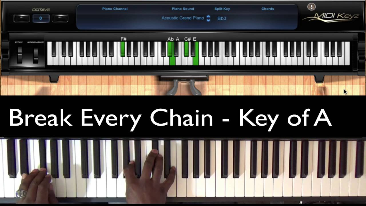 Break Every Chain Chords Break Every Chain Piano Tutorial