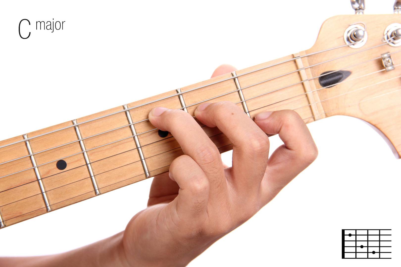 C Chord Guitar C Chord On Guitar History Chord Shapes Major Scale Songs Etc