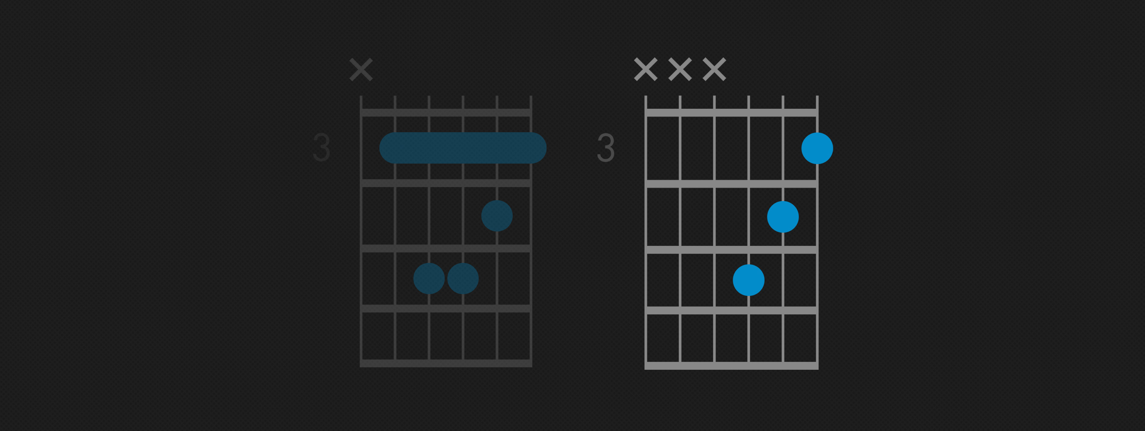 C M Guitar Chord C Minor Guitar Chord How To Play Cm Chord Fender Play