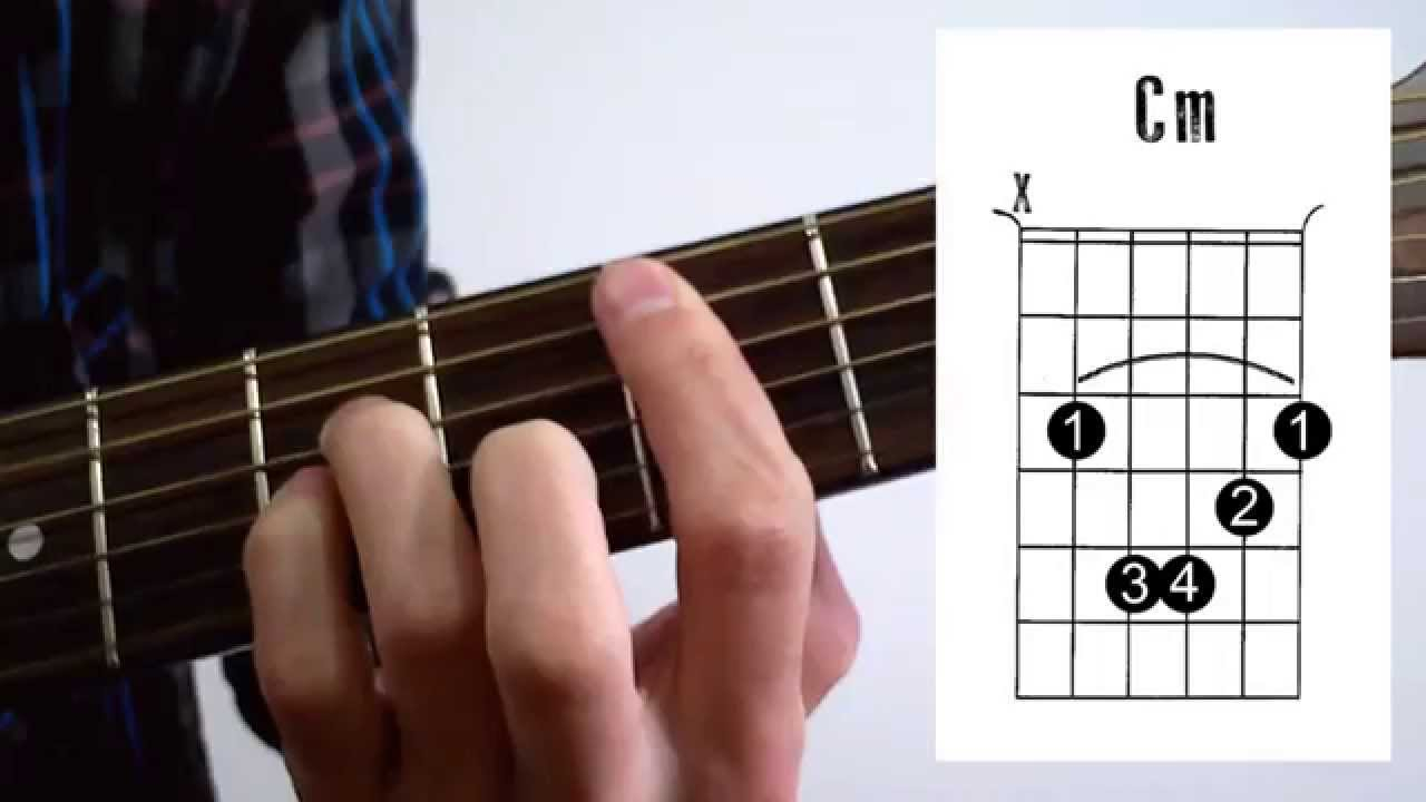 C M Guitar Chord Cm Chord A Quickeasy Way To Play The Cm Chord