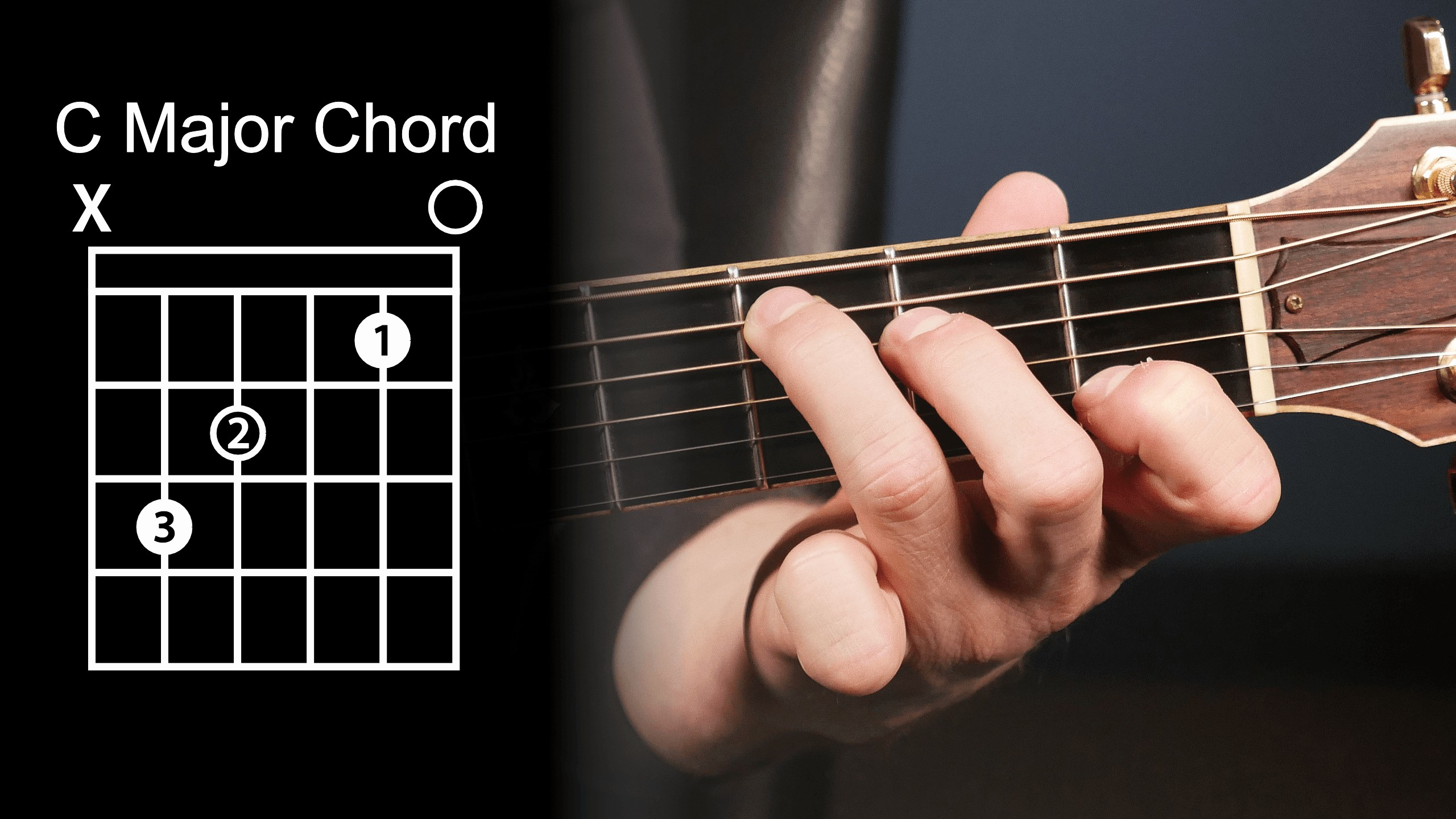 C M Guitar Chord Cm Chord Guitar Finger Position Accomplice Music