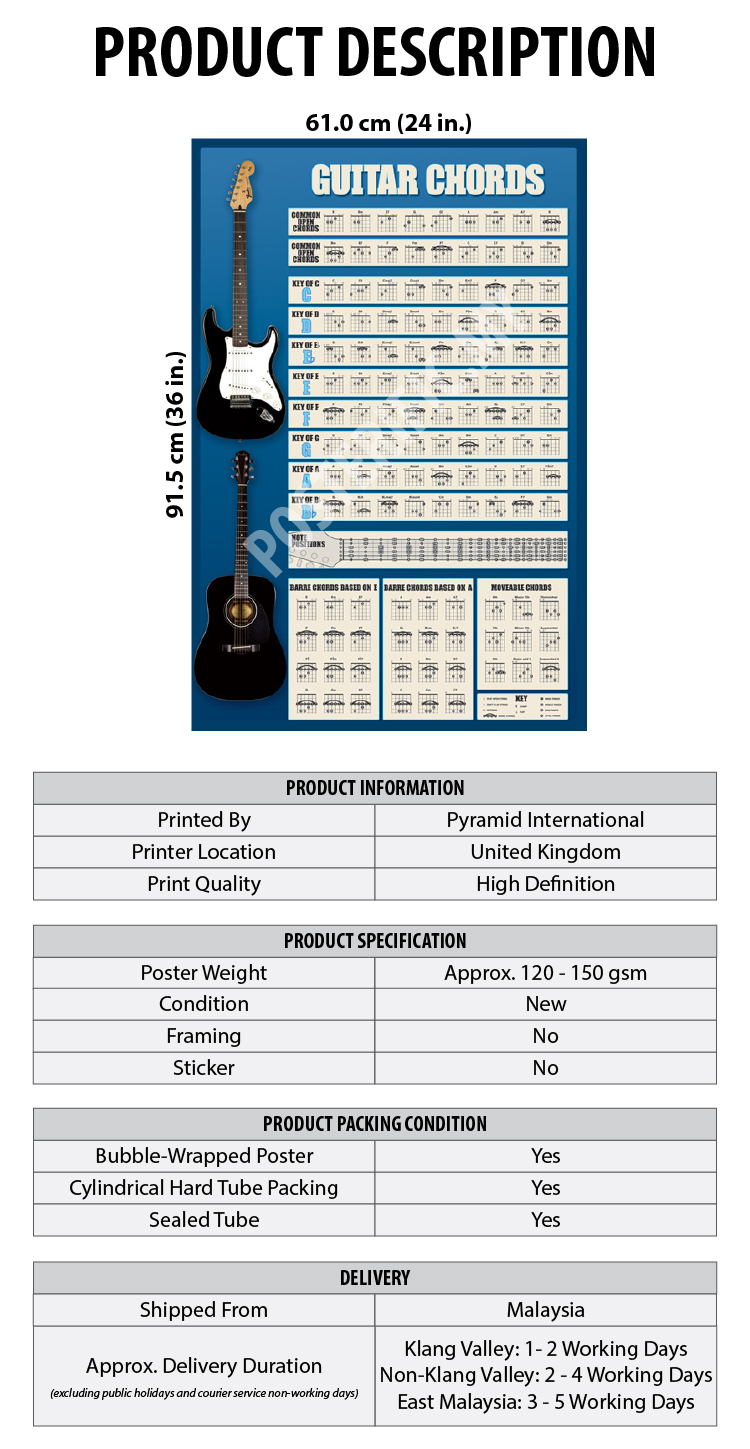 C M Guitar Chord Guitar Chords Pyramid International Poster 61 Cm X 915 Cm