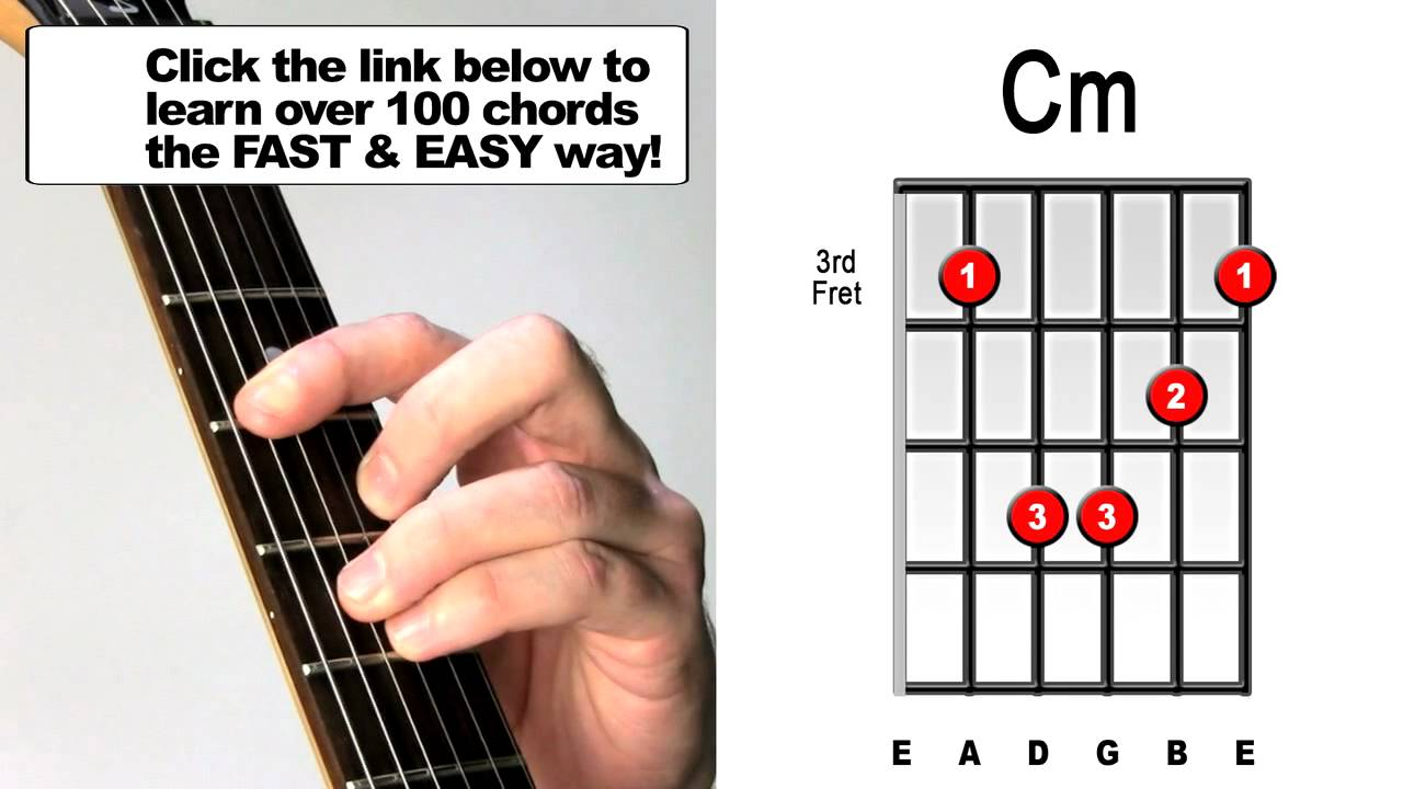C M Guitar Chord How To Play C Minor Guitar Barre Chords