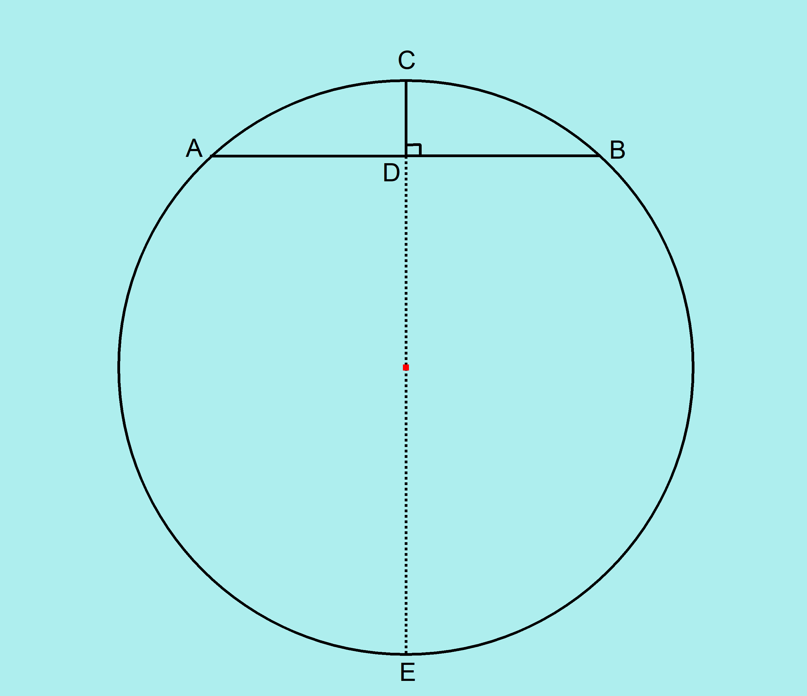 Chord Of A Circle In A Circle The Distance From A Chord Of Length 12 Units To The
