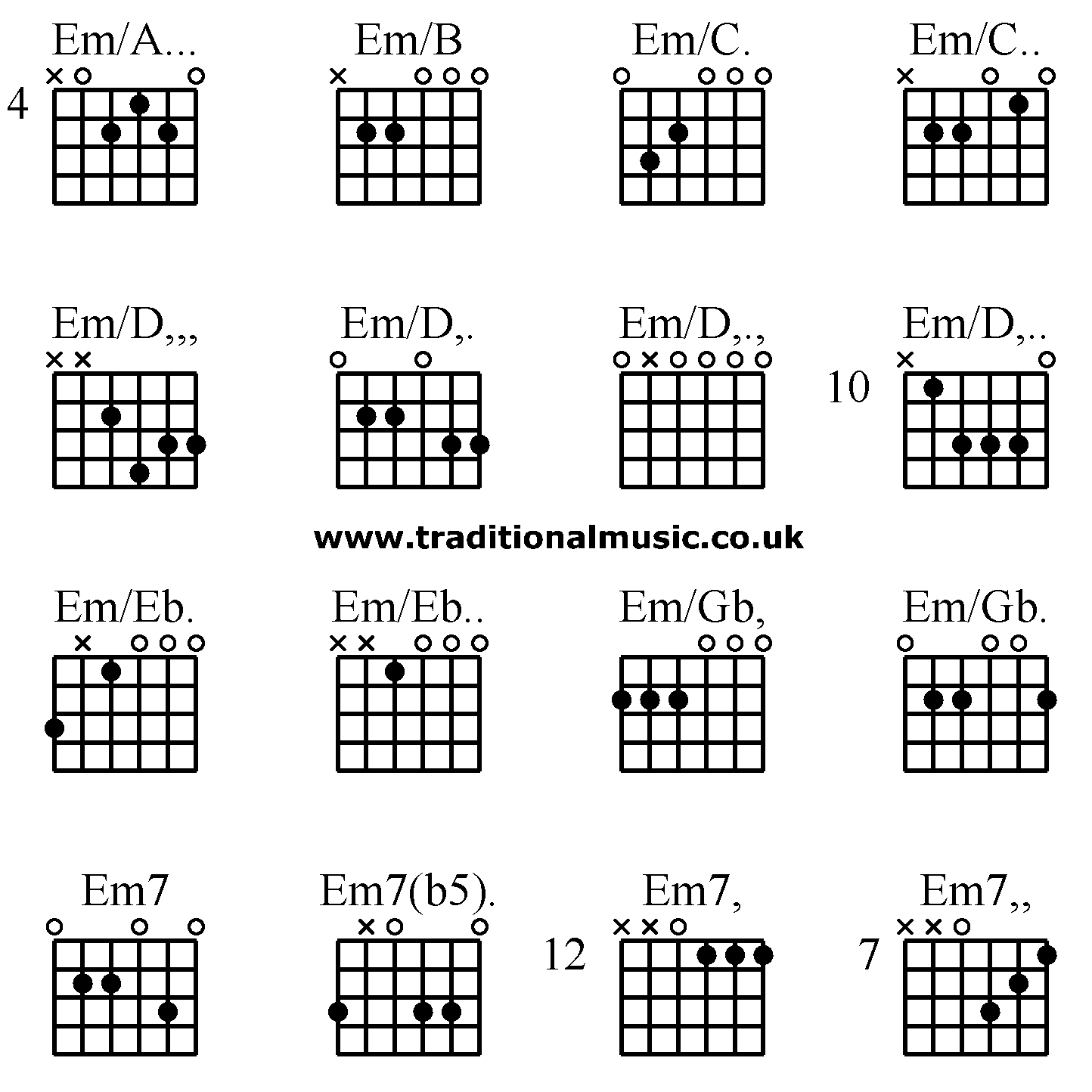 Chords For Guitar Guitar Chords Advanced Ema Emb Emc Emc Emd Emd Emd