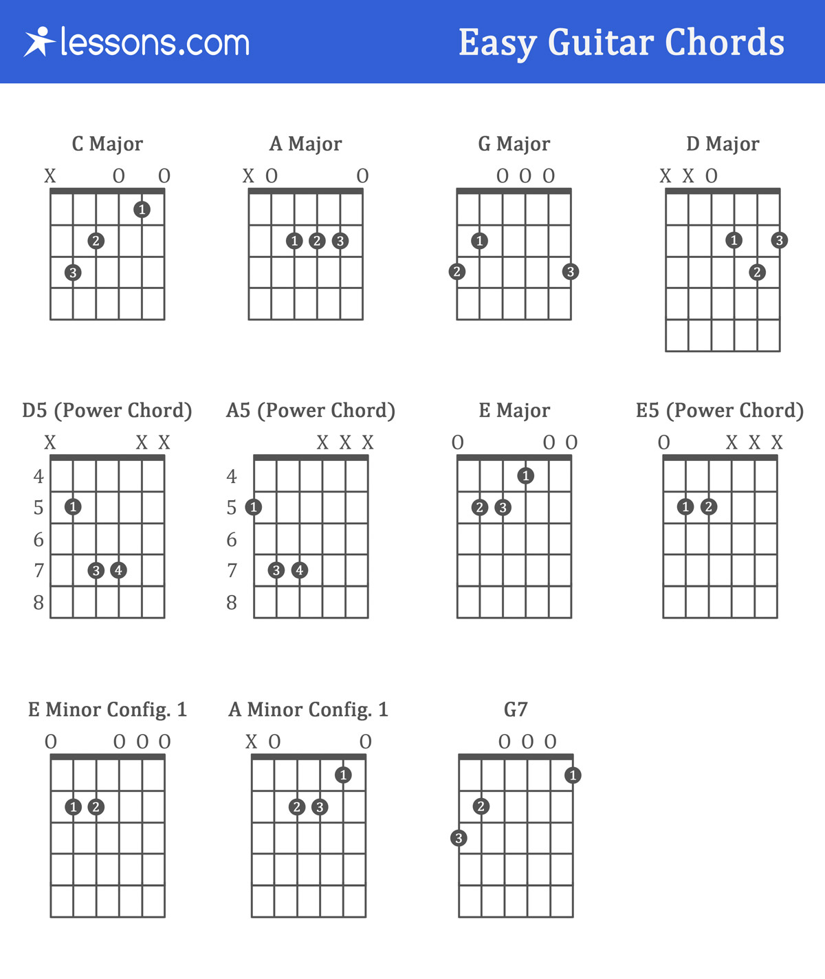 Chords For Guitar The 11 Easy Guitar Chords For Beginners With Charts Examples