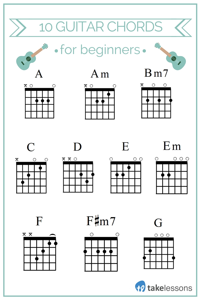 Chords On Guitar 10 Easy Guitar Chords For Beginners Takelessons Blog