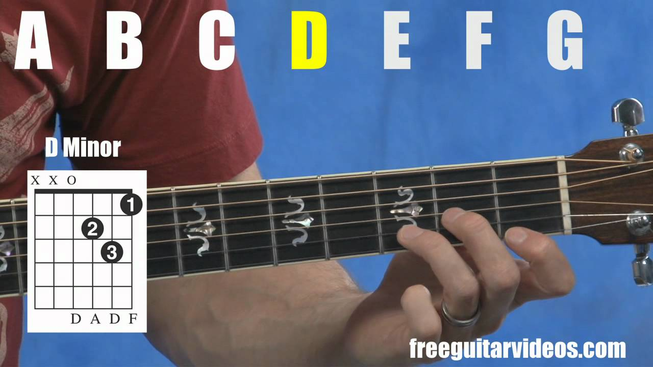 Chords On Guitar Guitar Chords