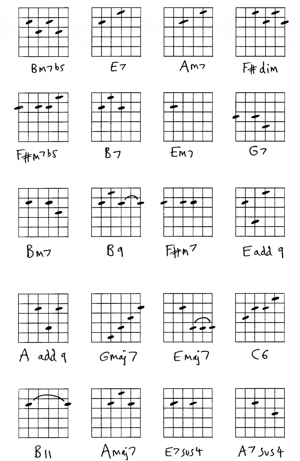 Chords On Guitar Guitar Jazz And Diminished Chords Spinditty