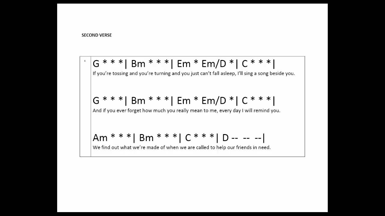 Count On Me Chords Count On Me Bruno Mars Chord Chart Guitar And Lyrics