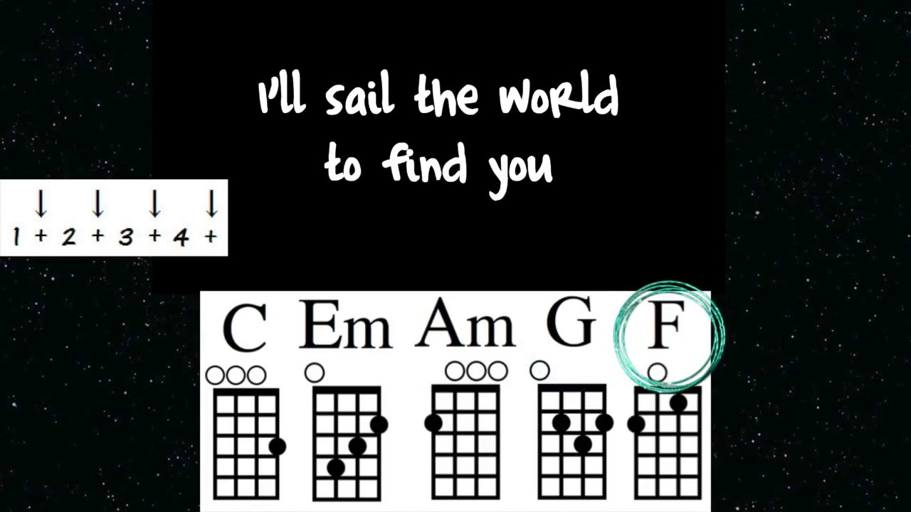 Count On Me Chords Count On Me Bruno Mars Uke Chord Guide