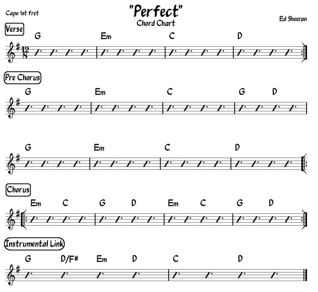 Count On Me Chords Count On Me Guitar Chords Chart 2019