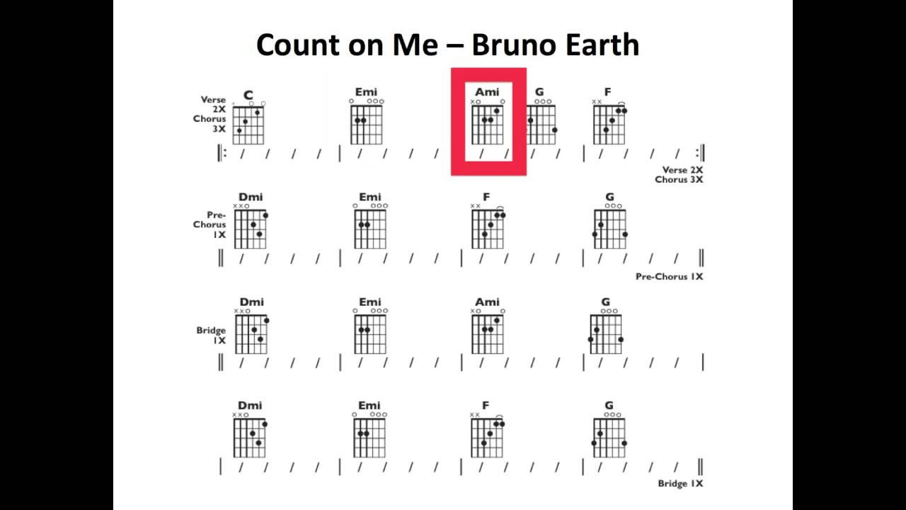 Count On Me Chords Count On Me Moving Chord Chart