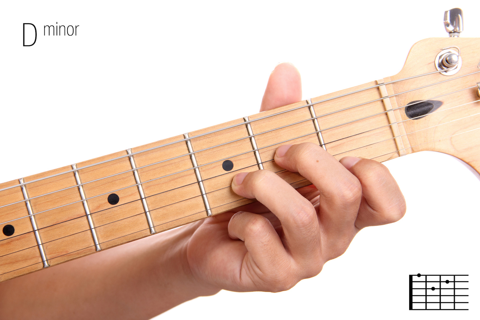 D Minor Chord D Minor Chord On Guitar Scale Popular Songs Videos