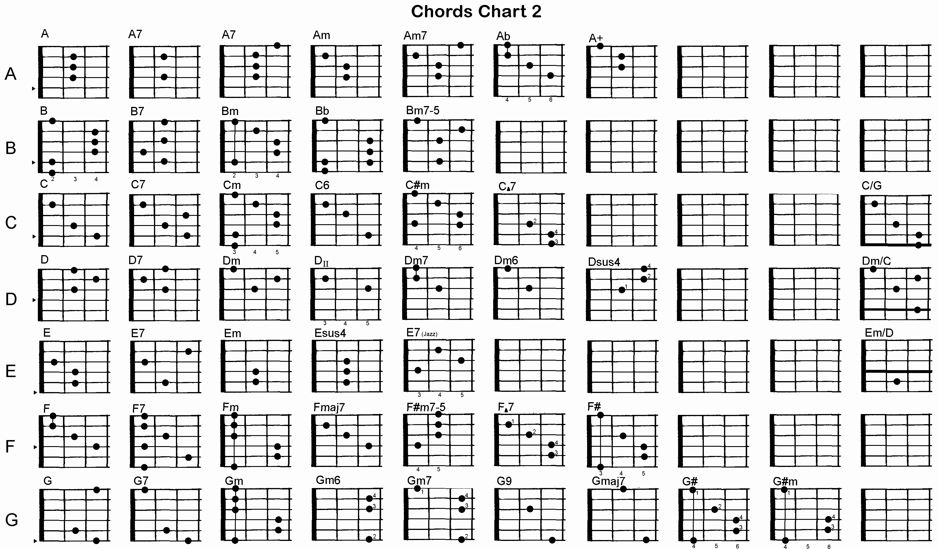 Dm7 Guitar Chord Precise Lefty Guitar Chord Chart Notes Of The Lefty Guitar Fretboard