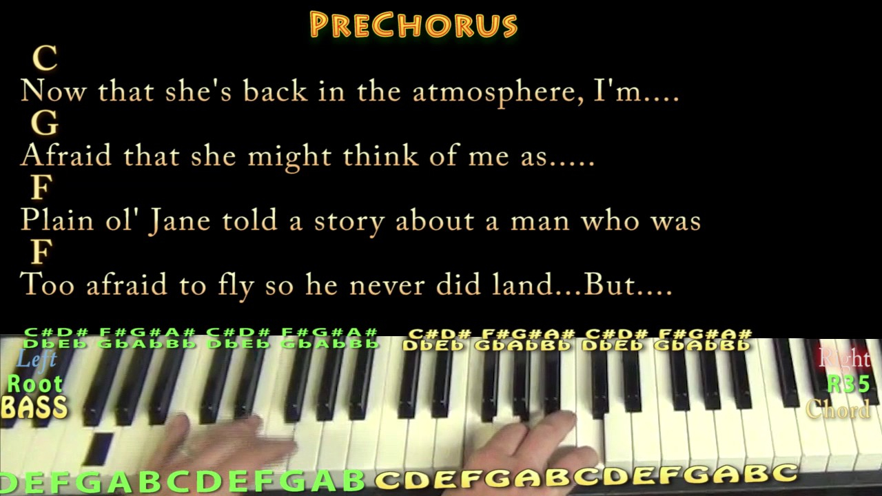 Drops Of Jupiter Chords Drops Of Jupiter Train Piano Lesson Chord Chart With Chordslyrics 16th Feel