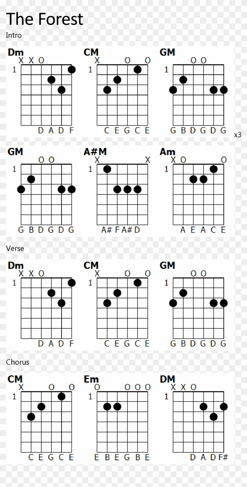 Dust In The Wind Chords Dust In The Wind Tab Lost Woods Chords Hd Png Download