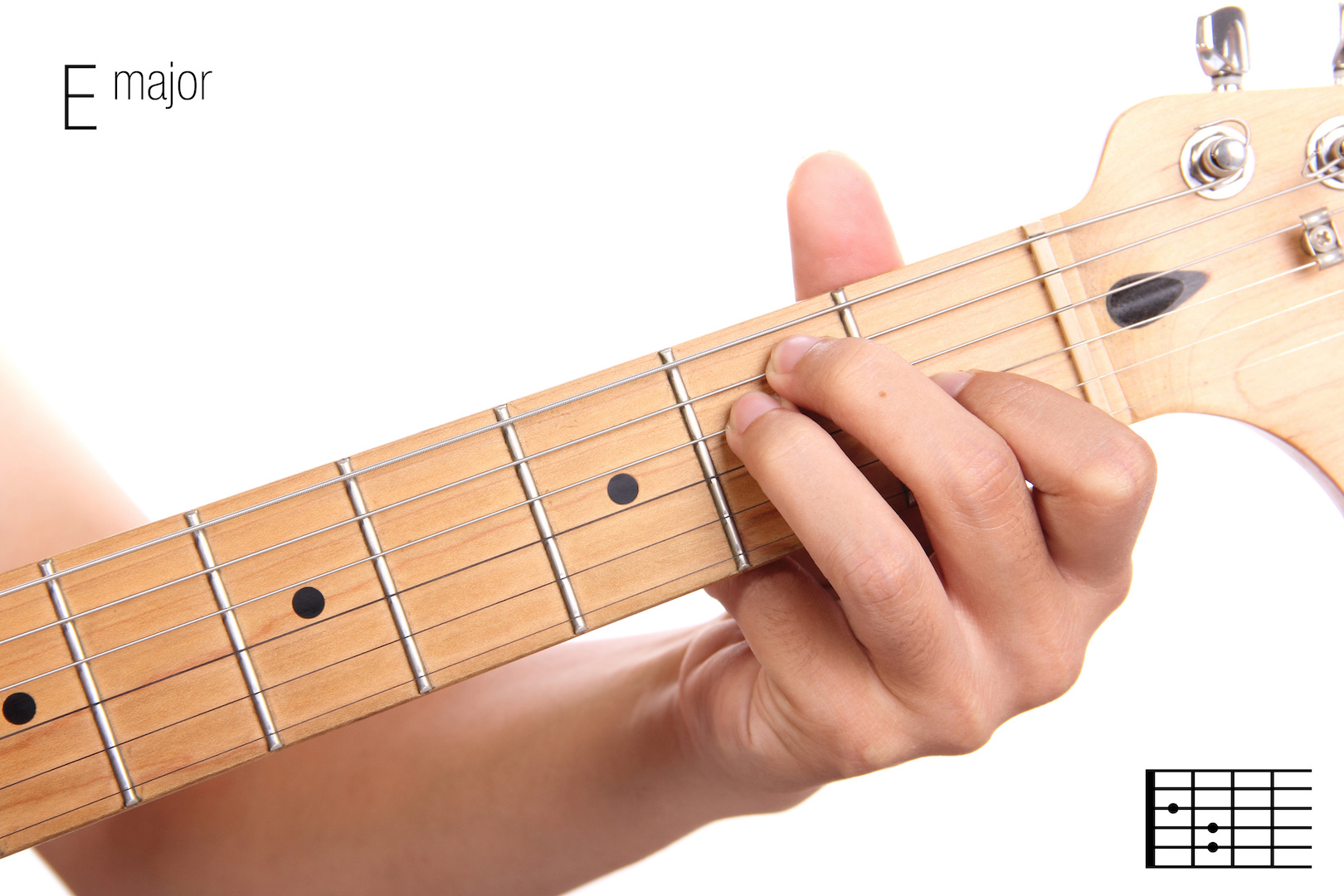 E Chord Guitar E Chord On Guitar Chord Shapes Major Scale Songs In The Key Of E