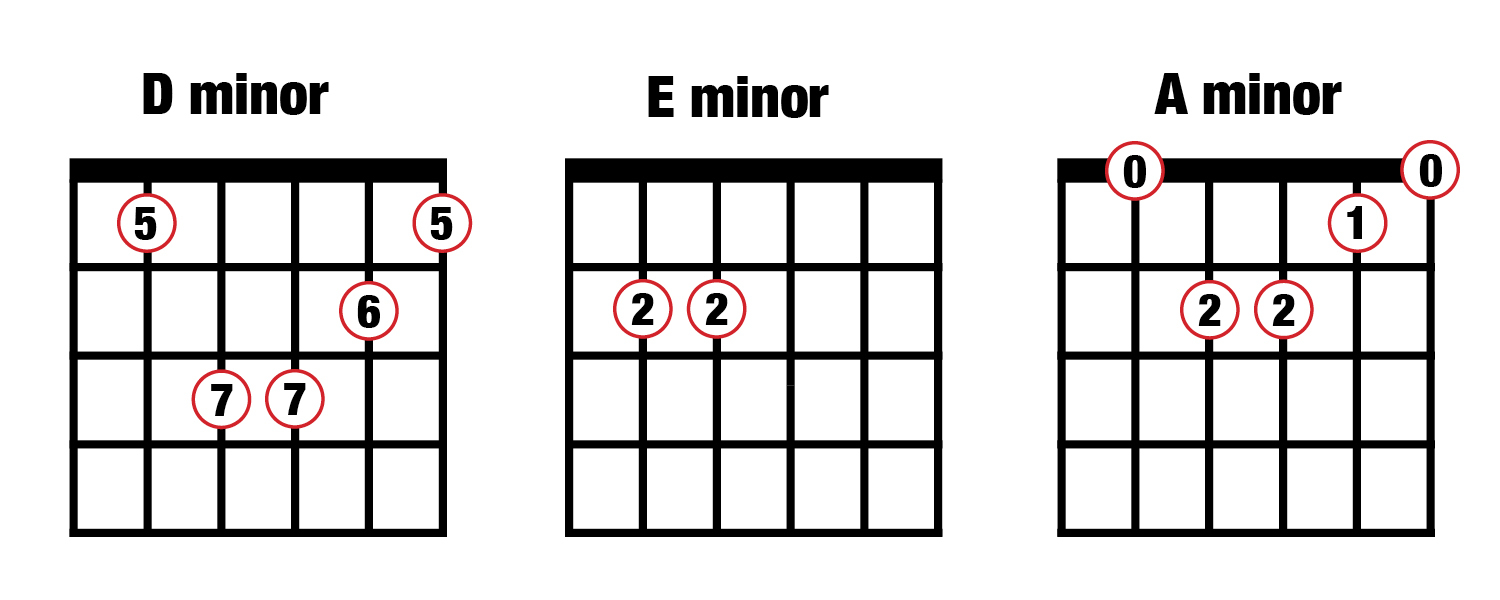 E Chord Guitar Music Composition For Beginners 4 Popular Chord Progressions