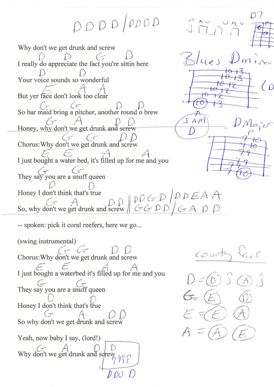 Ed Sheeran Chords Photograph Ed Sheeran Guitar Chords Enya It S In The Rain Sheet