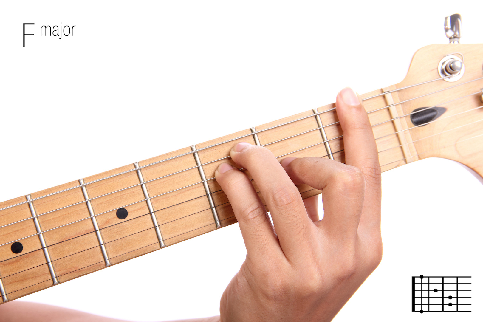 F Chord Guitar F Chord On Guitar History Relevance Chord Shapes Major Scale