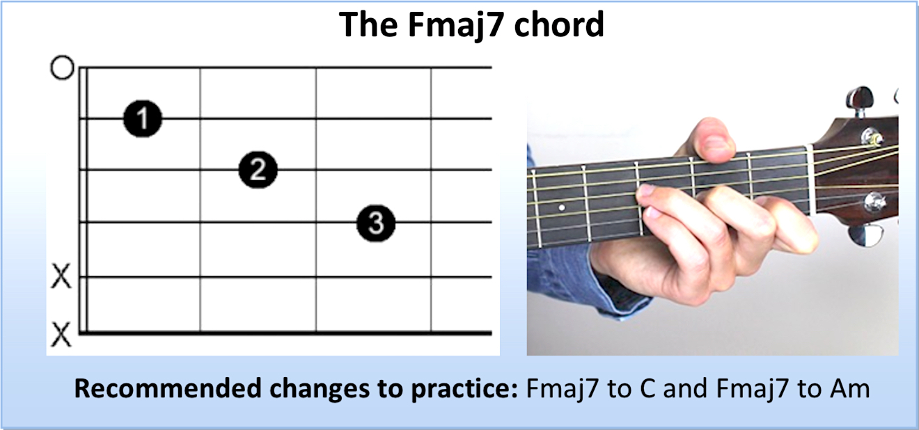 F Chord On Guitar B5 02 Easy F Chord Fmaj7 Andy Guitar