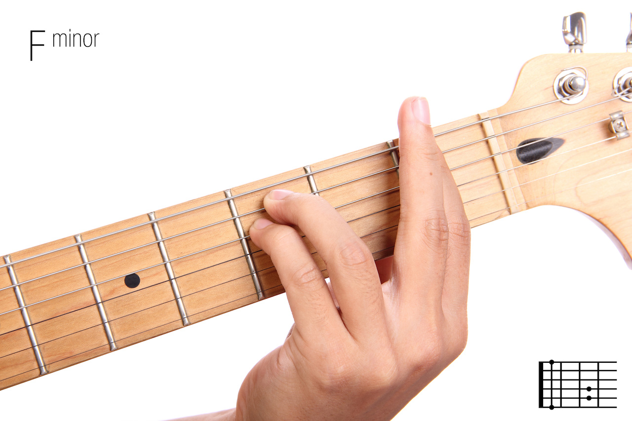 F Chord On Guitar F Minor Chord On Guitar Chord Shapes Scale Songs In The Key Of F