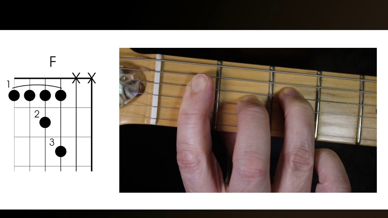 F Chord On Guitar How To Play The F Chord On Guitar Left Handed F Major Guitar Chord