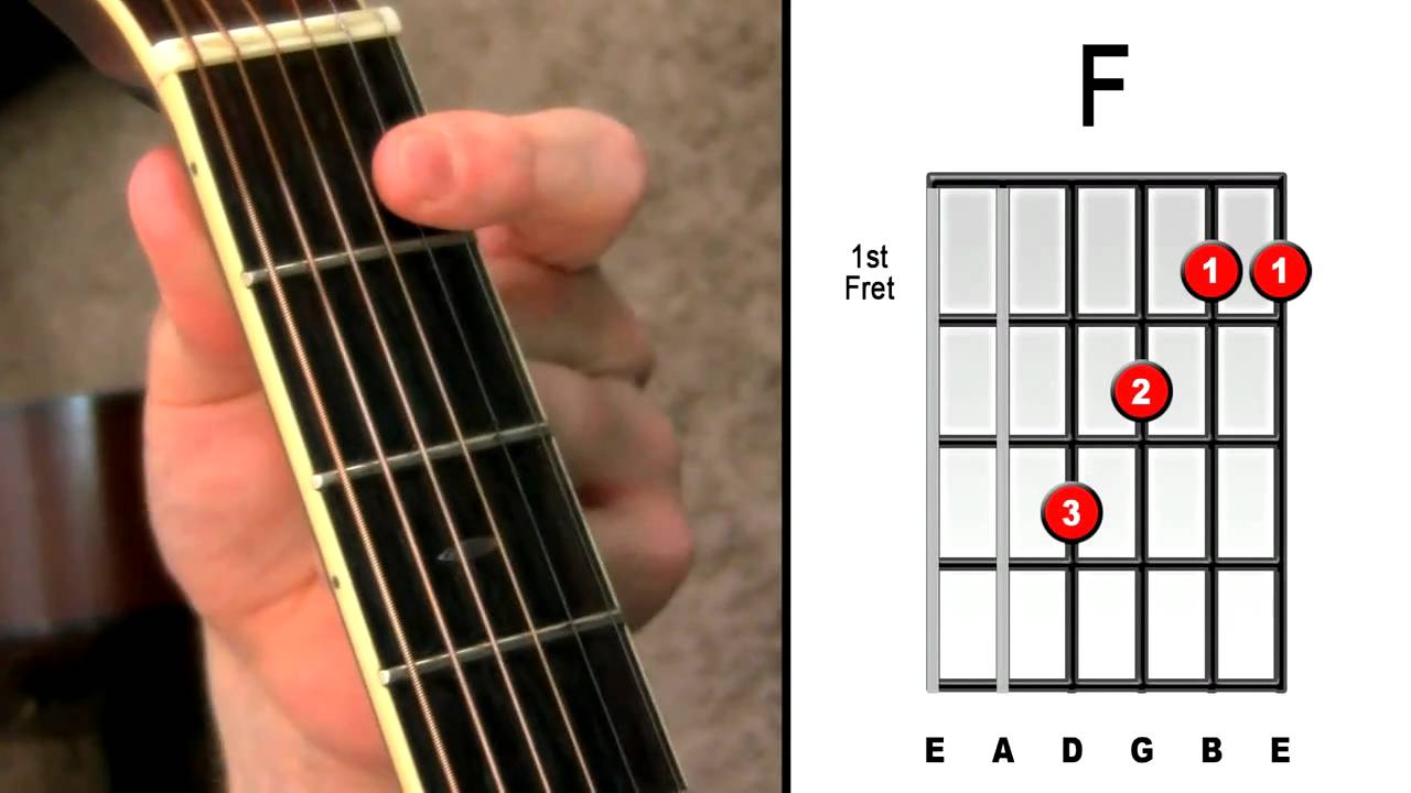 F Chord On Guitar Master The F Chord 4 Easy Steps Electric Acoustic Guitar Lessons For Beginners