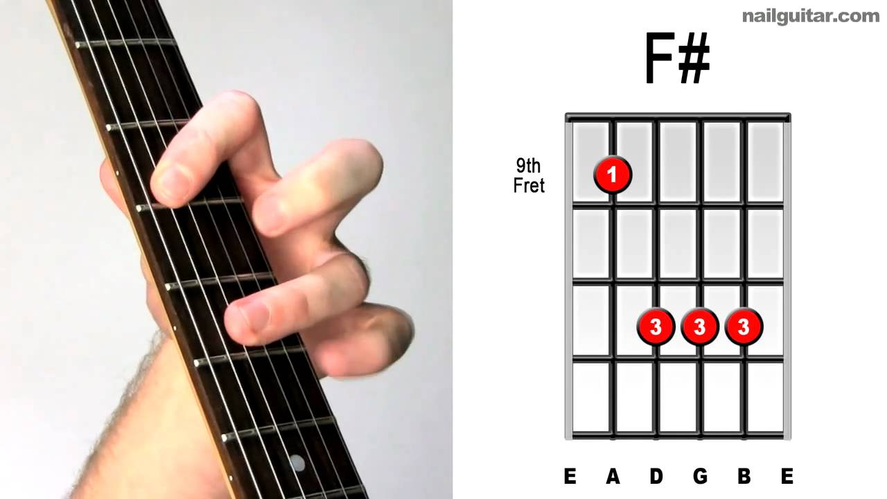 F# Guitar Chord F Major Guitar Chord Tutorial Learn Bar Chords Super Easy Lesson