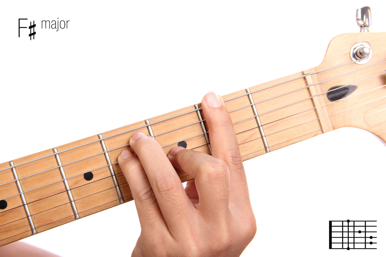 F# Guitar Chord F Sharp Or G Flat On Guitar Chord Shapes Major Scale Songs In