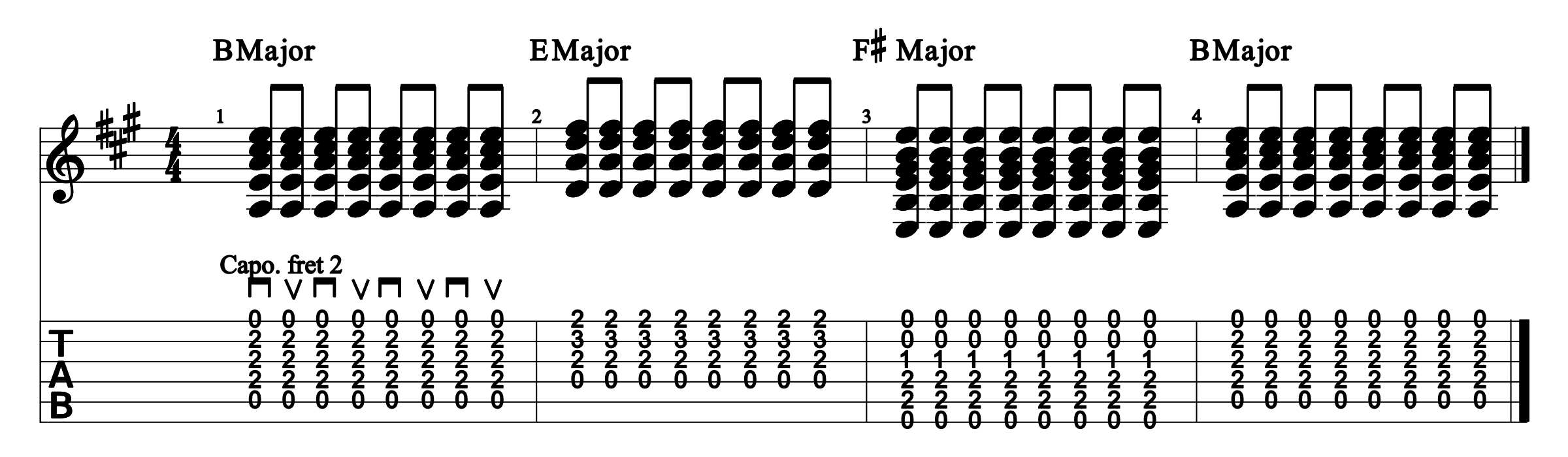 F# Guitar Chord How To Use A Capo On The Guitar Guitar Lesson