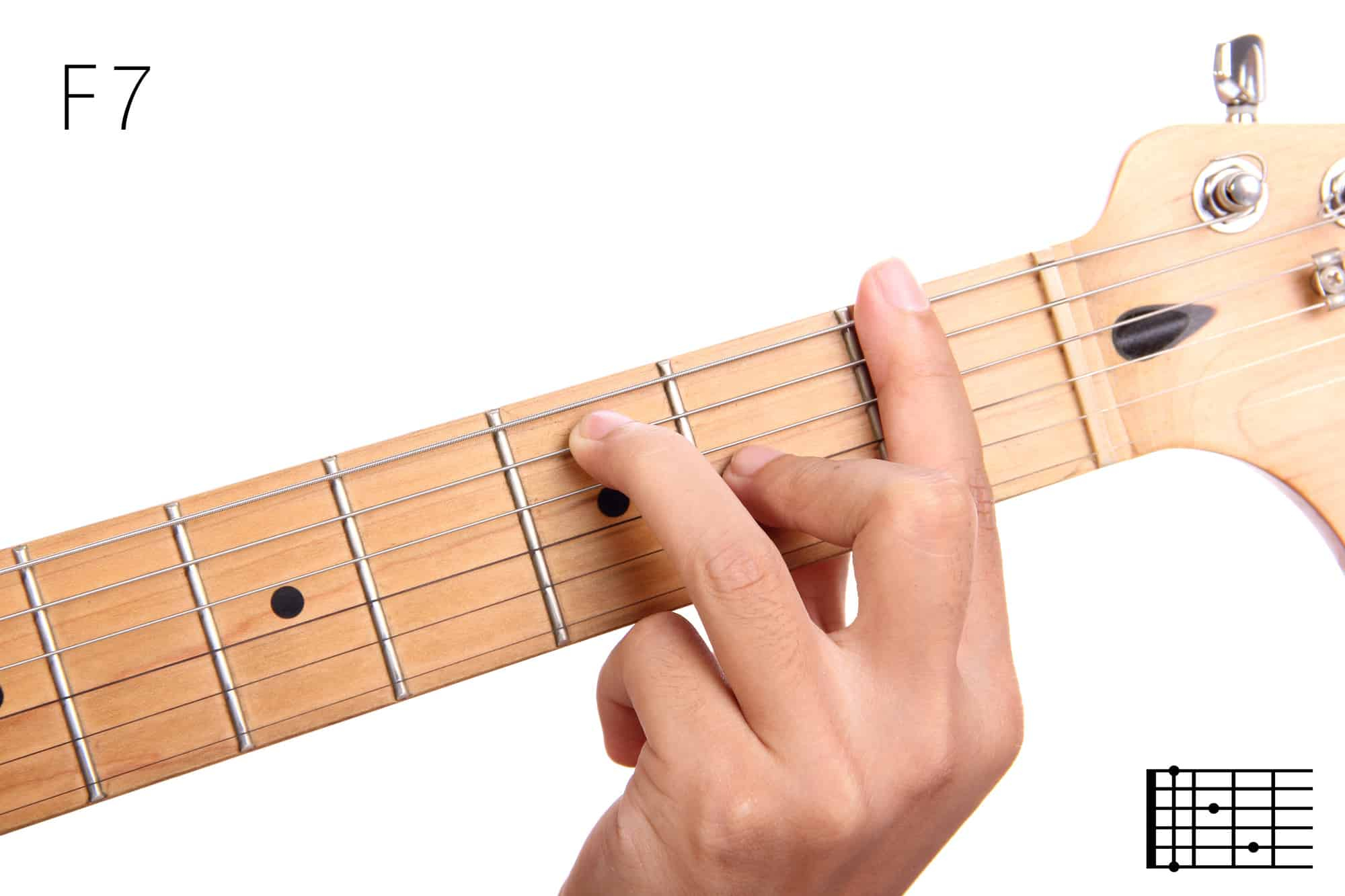 F# Guitar Chord Learn To Read And Play The F Minor Chords On A Guitar
