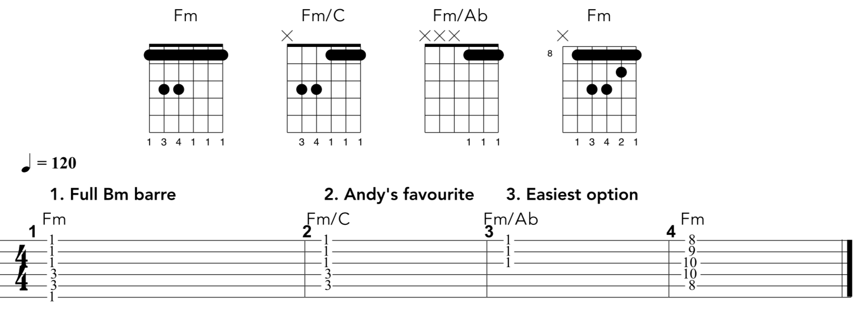 F M Chord Common Barre Chord Cheats Andy Guitar